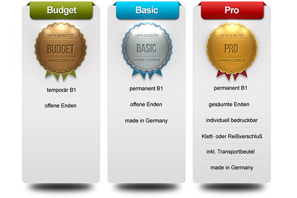 Budget, Basic, Pro - What is behind these terms?